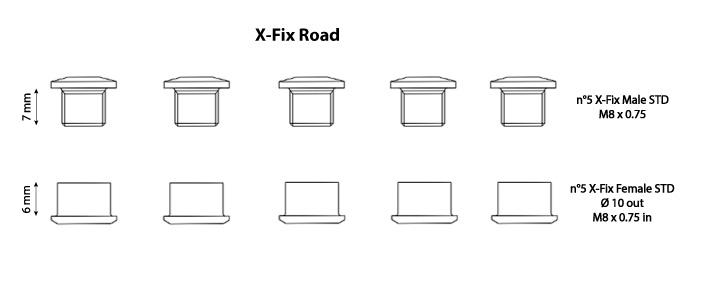 X-fix road kit